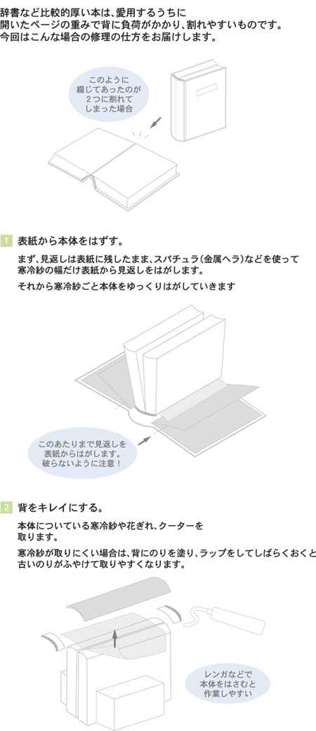 実践修理講座・中級編/第7回/画像01