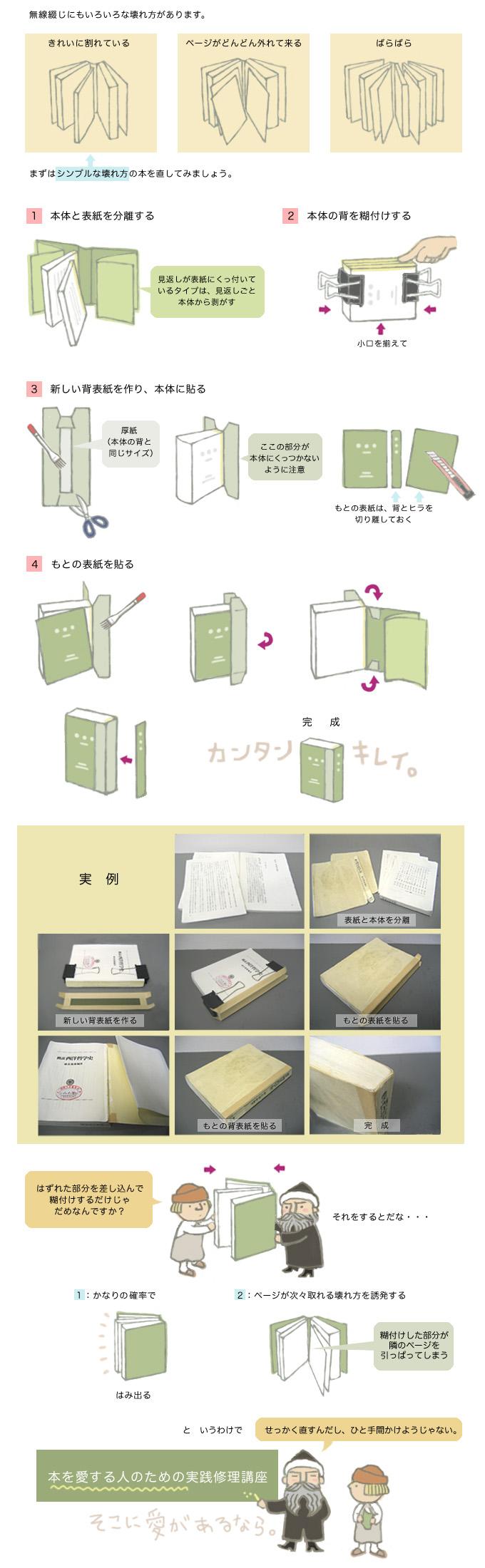 実践修理講座・中級編/第4回/画像02