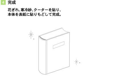 実践修理講座・中級編/第7回/画像03
