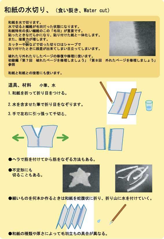 番外編(3)