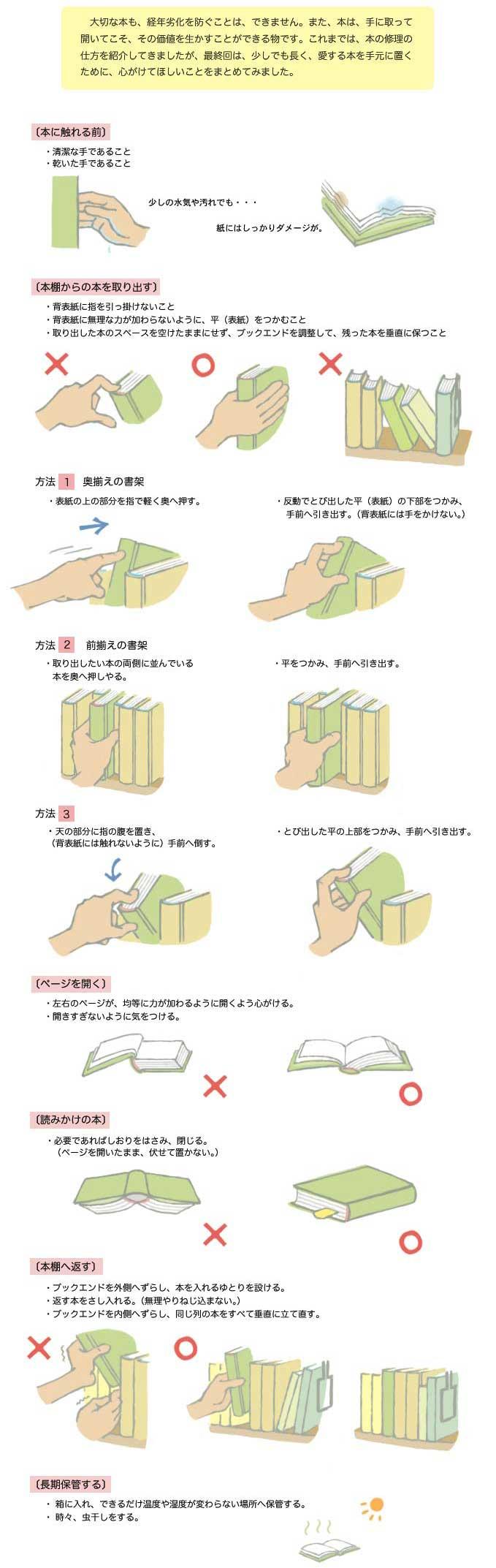 実践修理講座・中級編/第12回/画像01