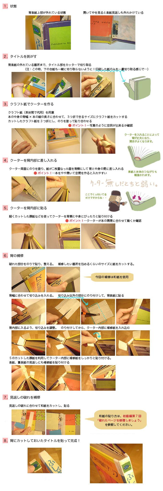 実践修理講座・中級編/第2回/画像02