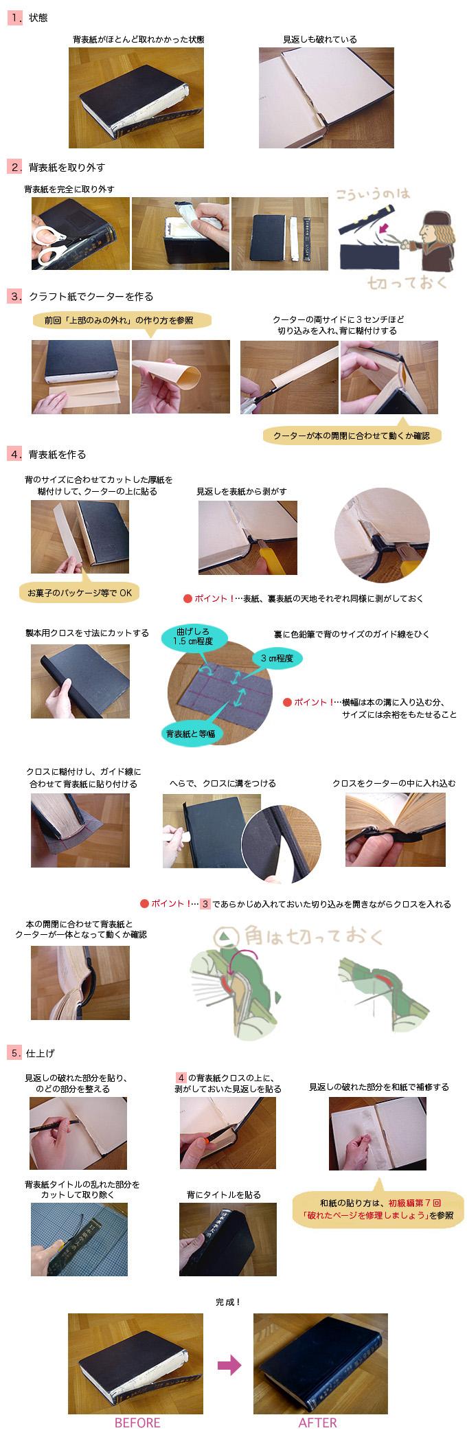 実践修理講座・中級編/第3回/画像02