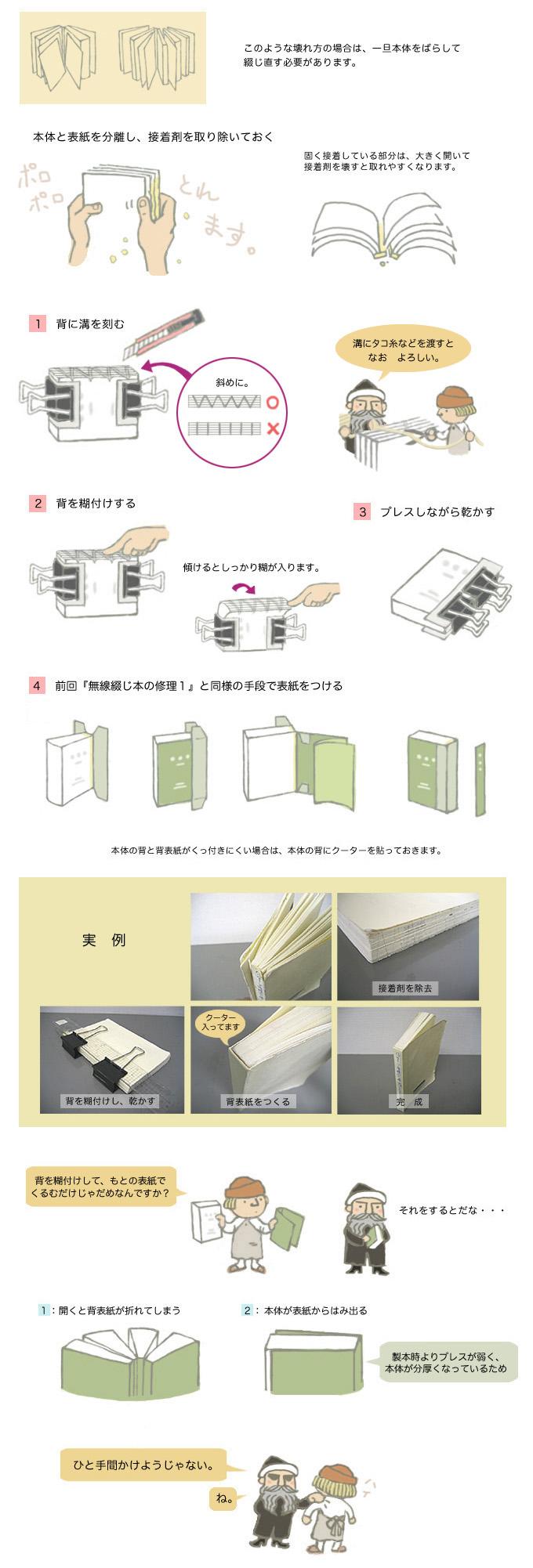 実践修理講座・中級編/第5回/画像02