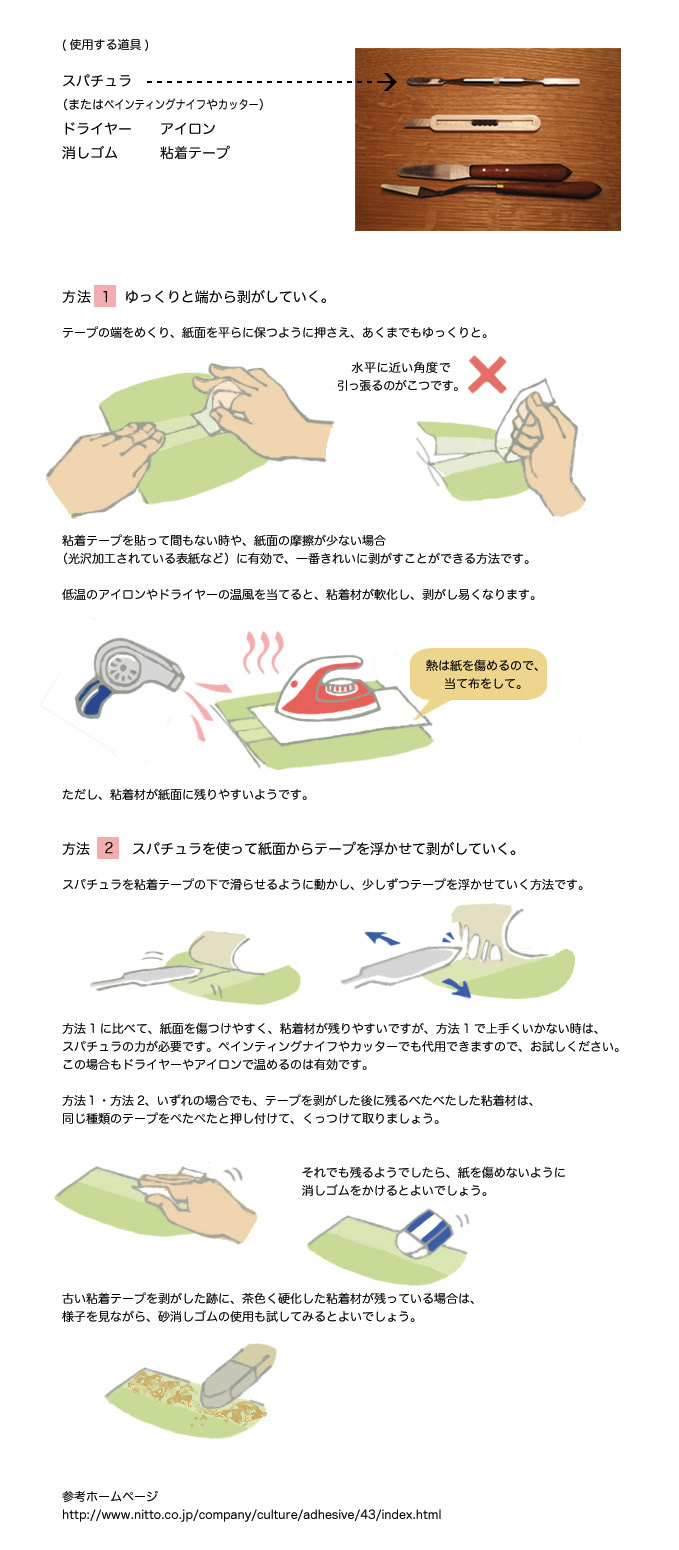 実践修理講座・中級編/第8回/画像01