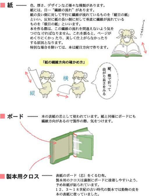 実践修理講座・初級編/第4回/画像01